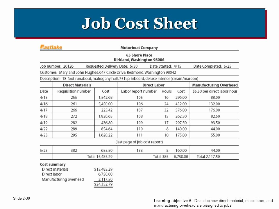 Job Cost Sheet Template Awesome Job order Costing for Manufacturing & Service Panies