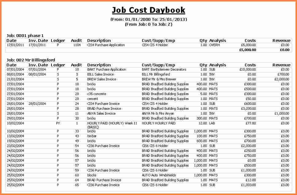 Job Cost Sheet Template Beautiful 9 Construction Job Costing Spreadsheet