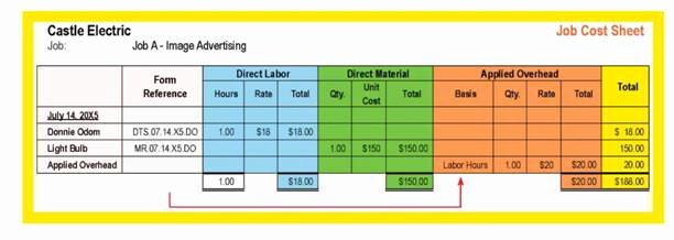 Job Cost Sheet Template Beautiful Job Cost Sheets Expanding the Illustration Another