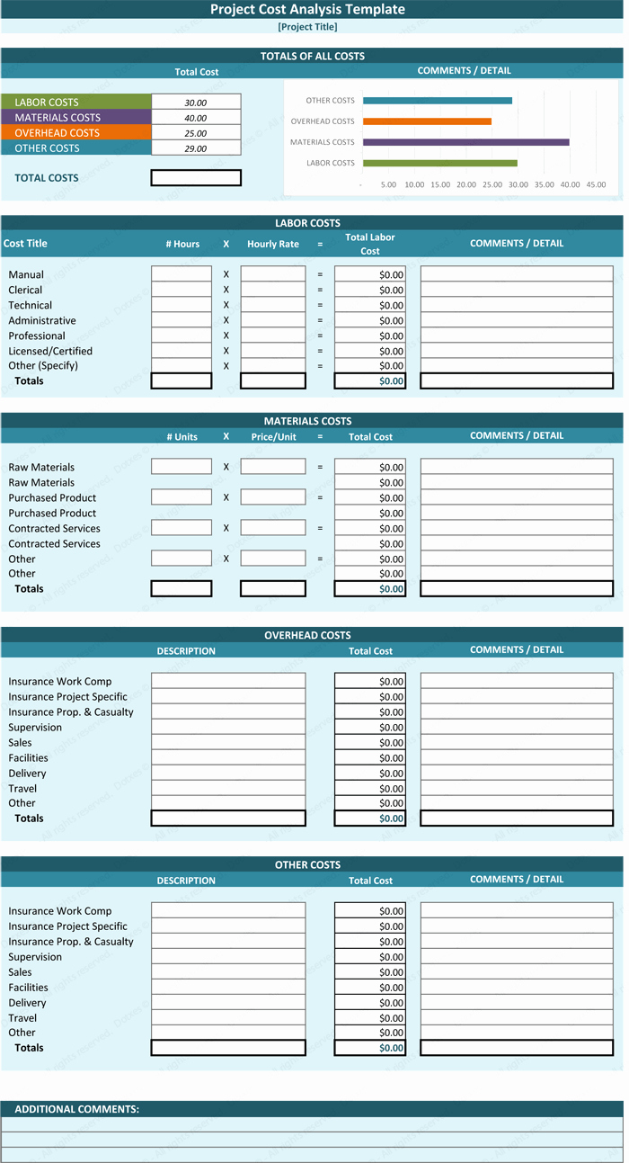 Job Cost Sheet Template Excel Beautiful Cost Analysis Template Cost Analysis tool Spreadsheet