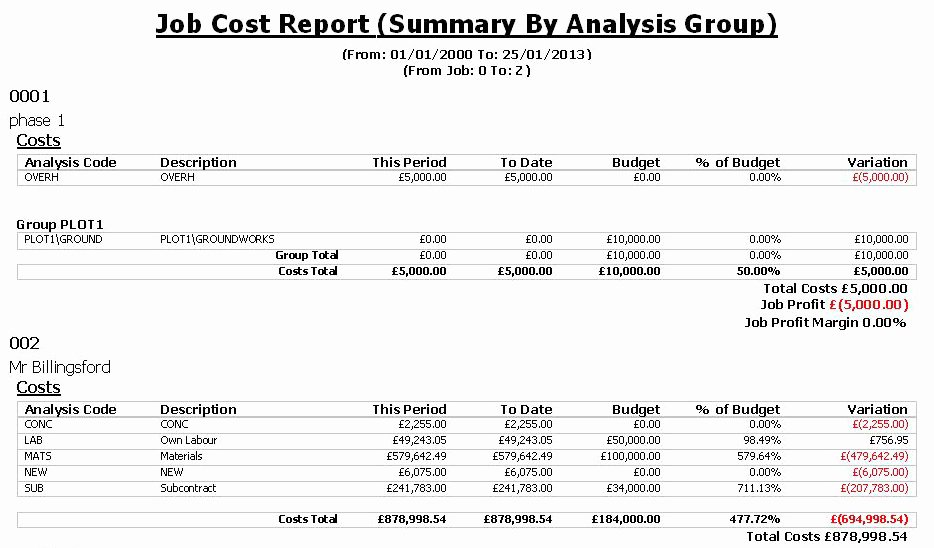 Job Cost Sheet Template Fresh Job Costing software for the Uk Construction Industry