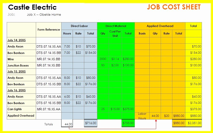 Job Cost Sheet Template Lovely Cost Sheet Template Excel Hashtag Bg