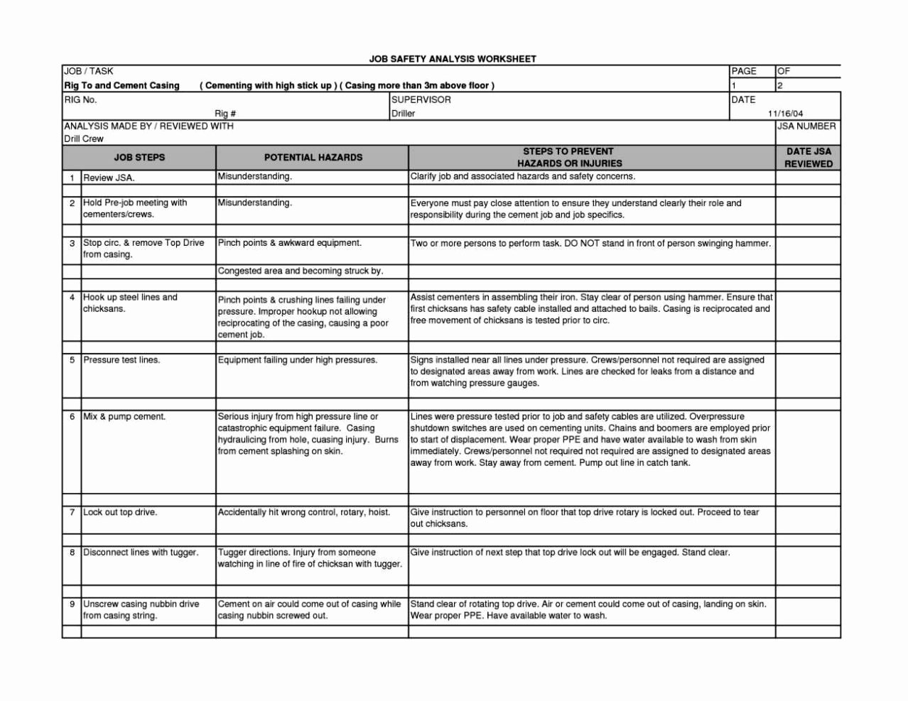 Job Hazard Analysis Template Excel Beautiful Job Hazard Analysis form Template Sampletemplatess