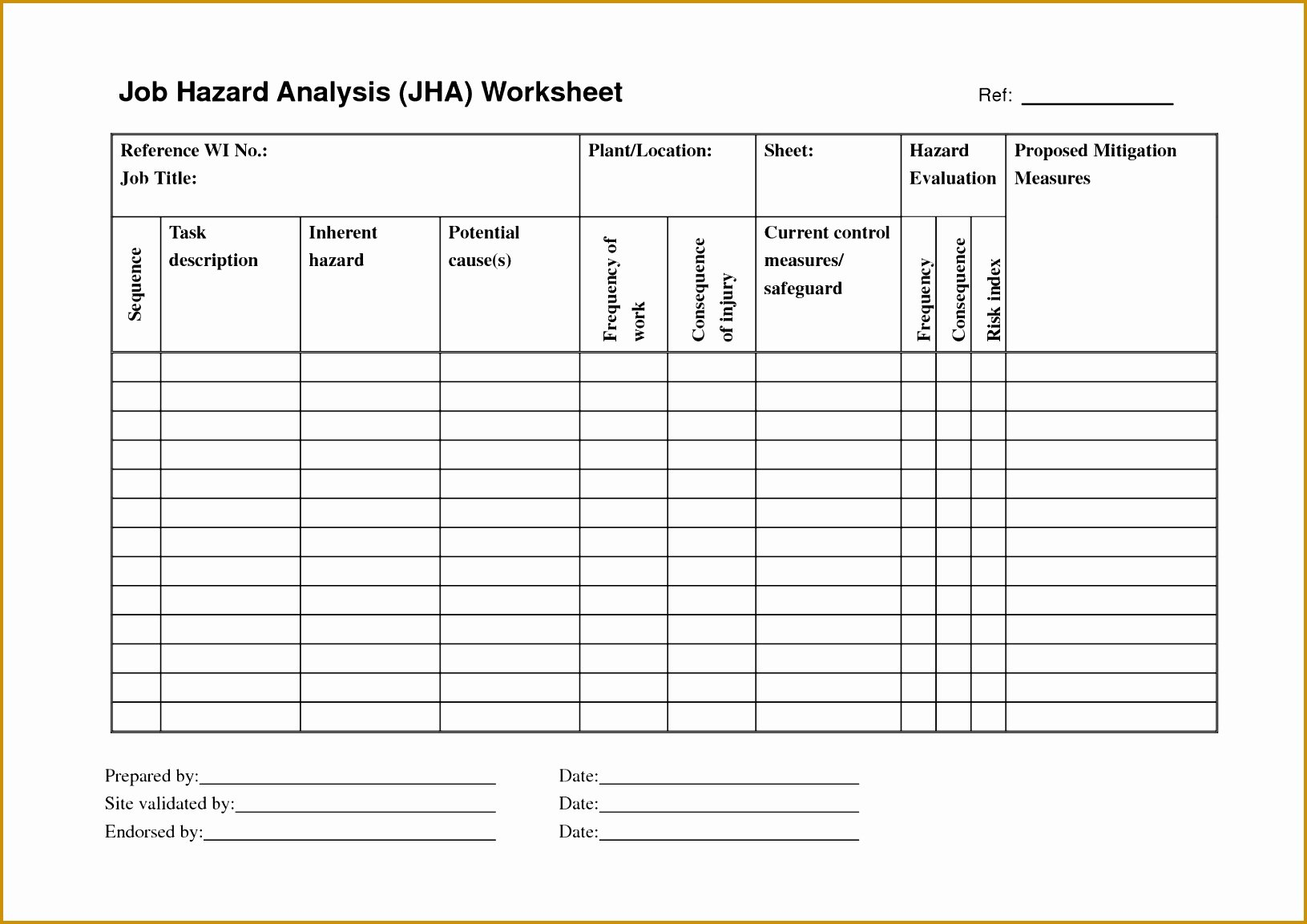 Job Hazard Analysis Template Excel Elegant 4 Free Jsa Template Word