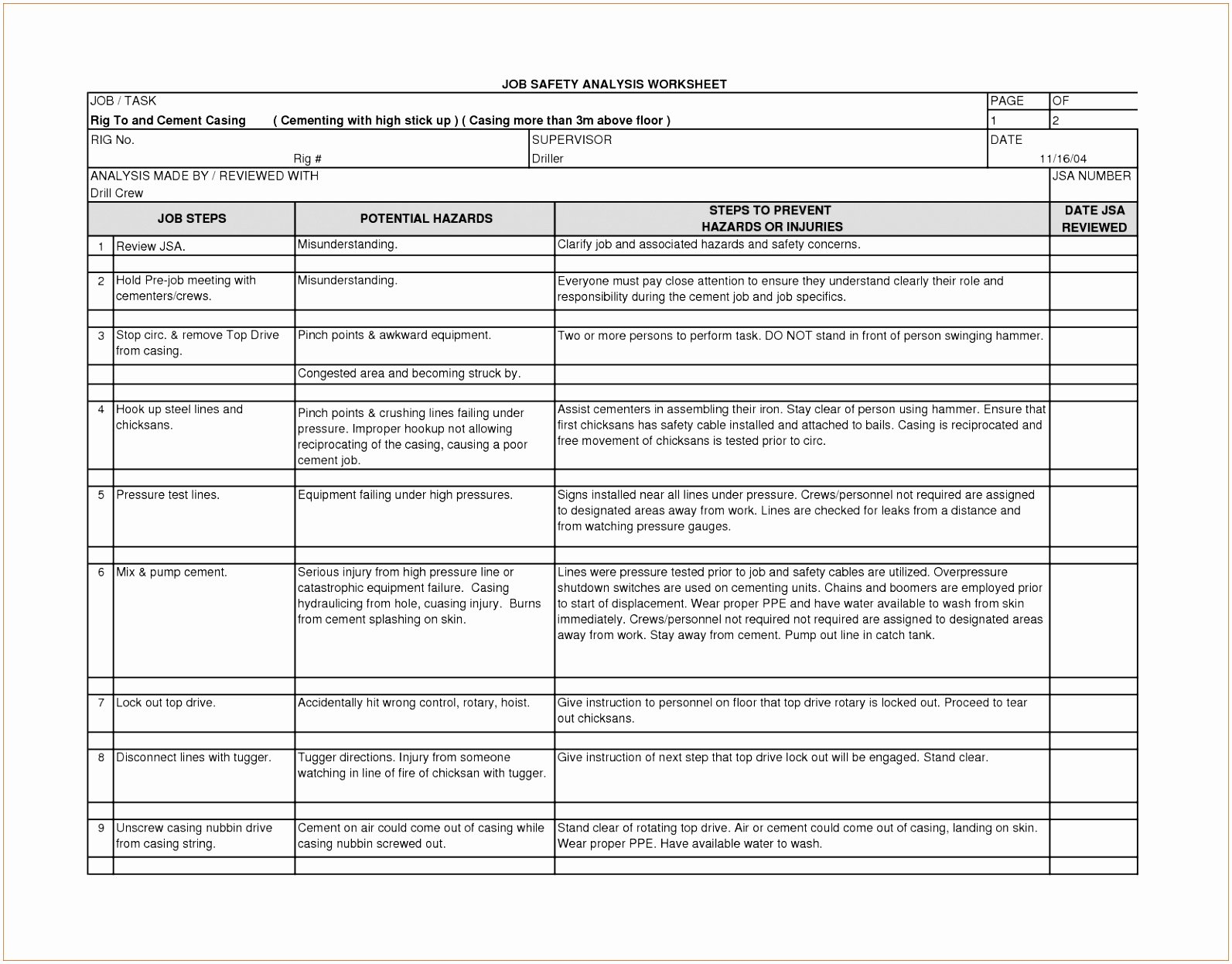 Job Hazard Analysis Template Excel Lovely Job Hazard Analysis form Gecce Tackletarts