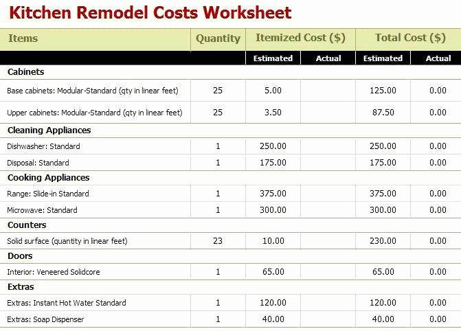 Kitchen Remodel Checklist Excel Fresh Kitchen Remodel Bud Template Excel – Wow Blog