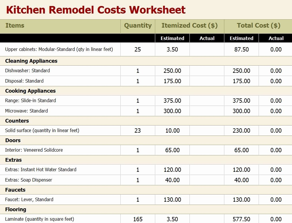 Kitchen Remodel Checklist Excel Unique Free Kitchen Remodel Bud Worksheet