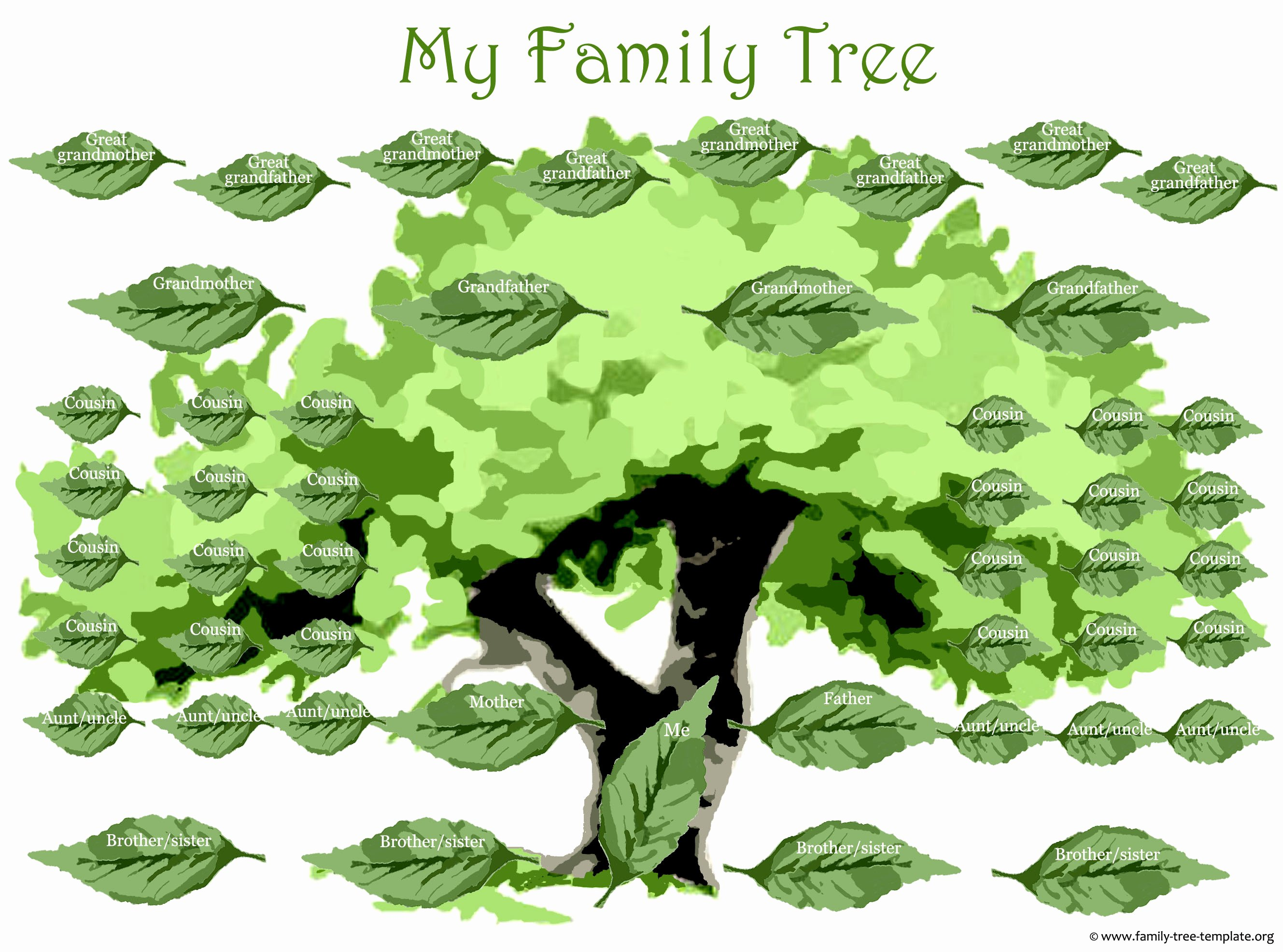 Large Tree Template Lovely Fabulous Family Tree forms and Easy Genealogy Methods