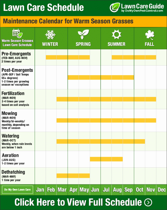 Lawn Mowing Schedule Template Best Of Lawn Care Calendar Schedule & Diy Tips