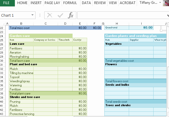 Lawn Mowing Schedule Template Fresh Lawn & Garden Expense Template for Excel