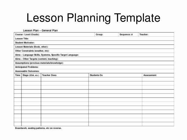 Lesson Plan Template for College Instructors Beautiful Lesson Planning Homework assessment for Session with