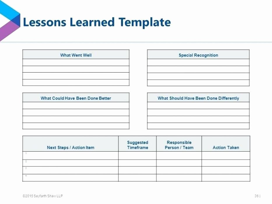 Lessons Learned Document Template Awesome Template Project Lessons Learned Template You Project