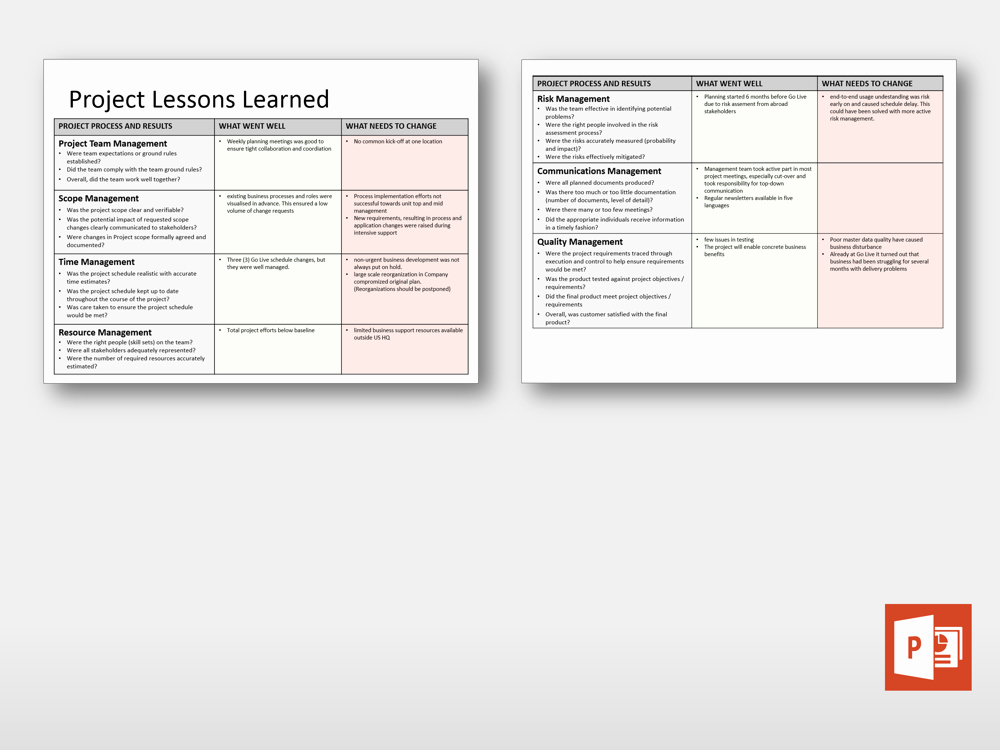 Lessons Learned Document Template Fresh Simple Lessons Learned Summary