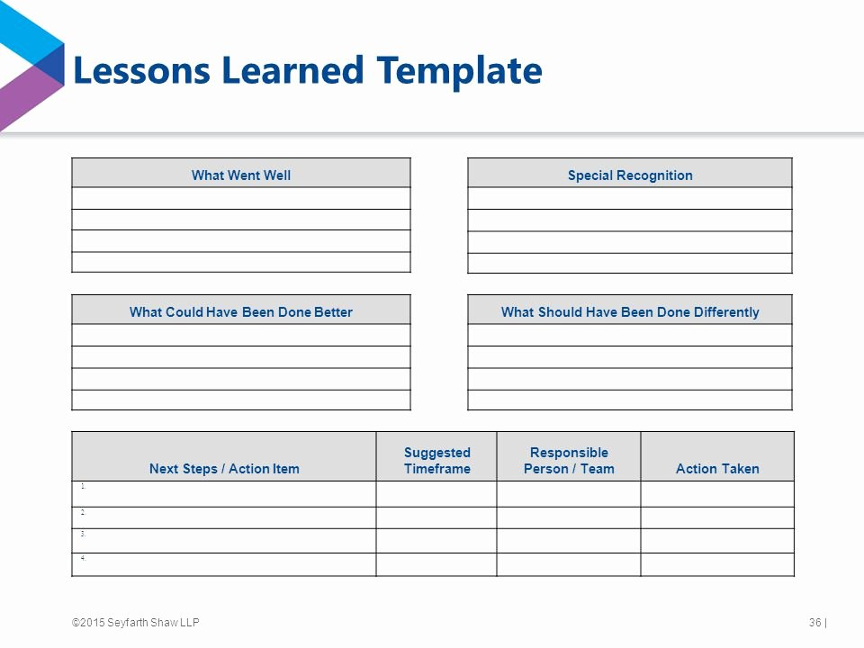 Lessons Learned Document Template Lovely Legal Process Improvement Ppt Video Online