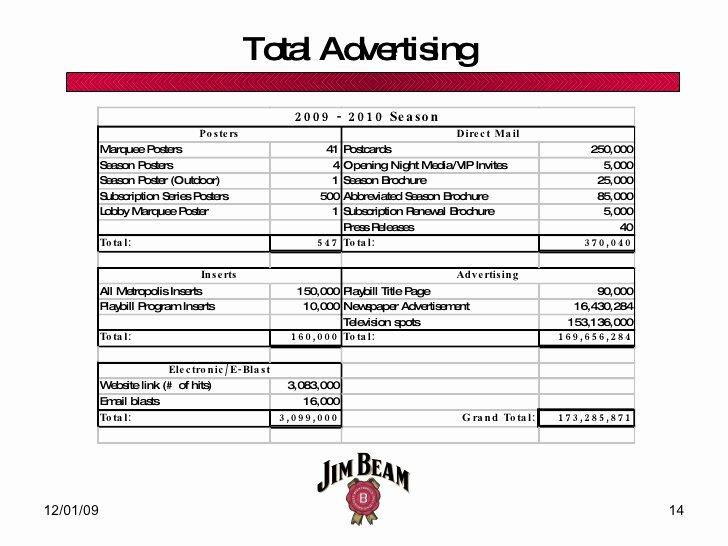 Liquor Sponsorship Proposal Awesome Jim Beam Sponsorship Proposal