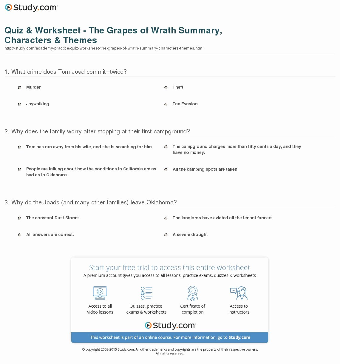 Litcharts Grapes Of Wrath Inspirational Grapes Of Wrath themes Essay