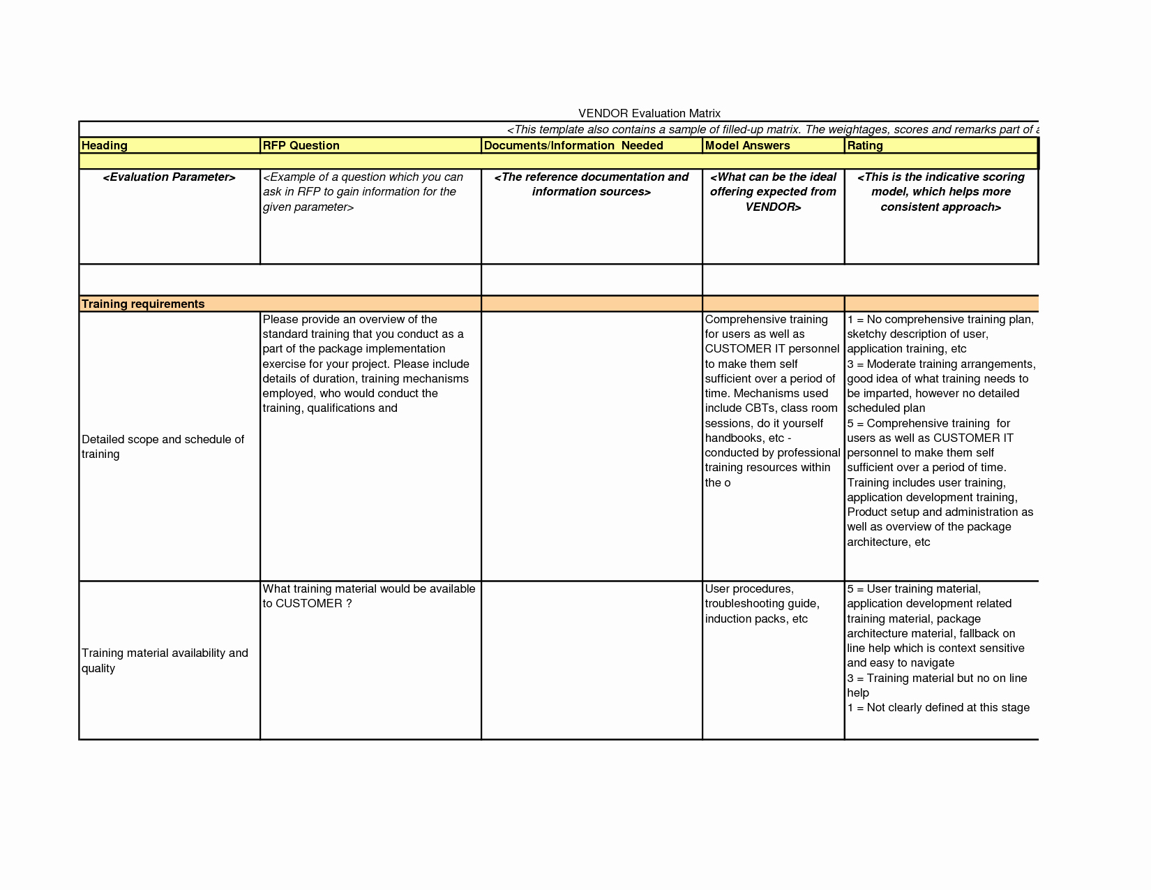 Literature Review Summary Table Template Unique Best S Of Literature Review Chart Template