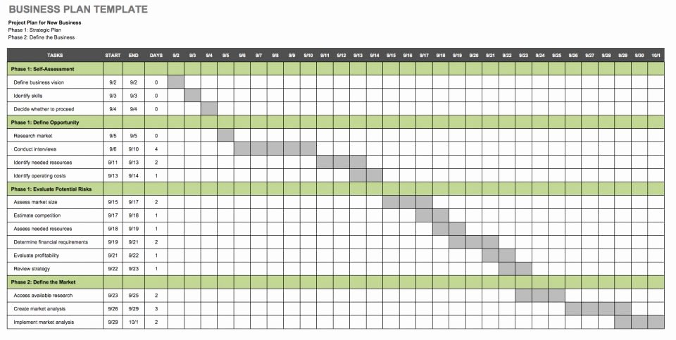Manpower Schedule Excel New Manpower Excel Template