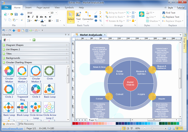Market assessment Template Awesome Create Market Analysis Diagrams From Examples and Templates