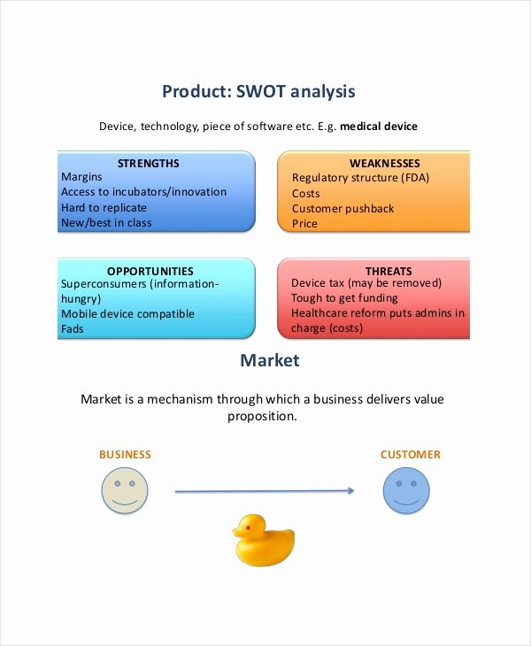 Market assessment Template Fresh 12 Free Marketing Research Templates –word Excel Pdf