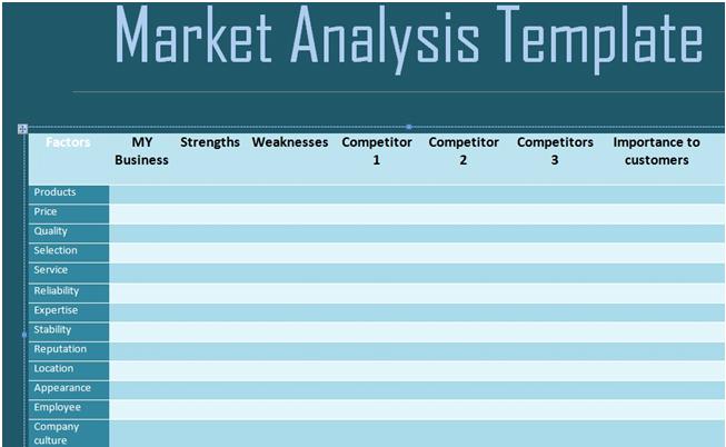 Market assessment Template Inspirational Get Free Marketing Petitive Analysis Template Free