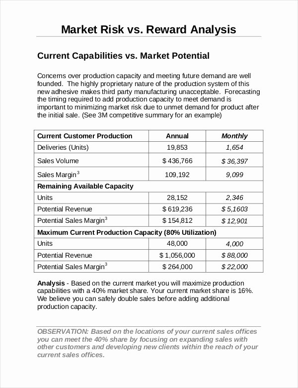 Market assessment Template Inspirational Market Analysis Template 24 Free Word Pdf Documents