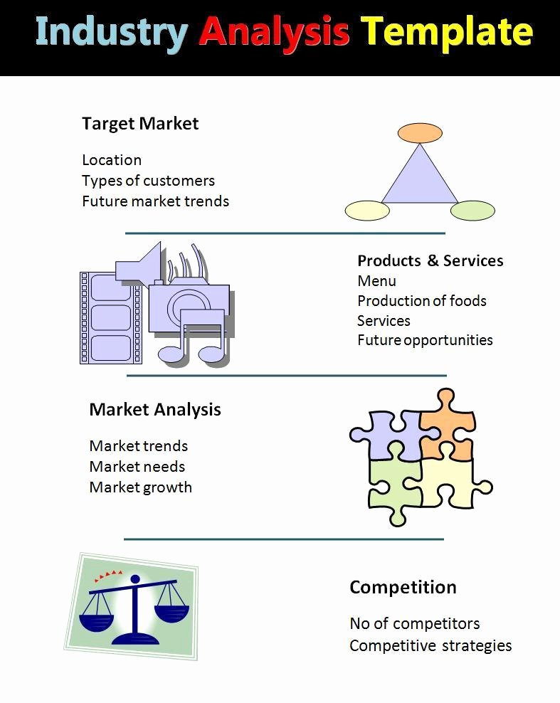 Market assessment Template Luxury 10 Industry Analysis Templates