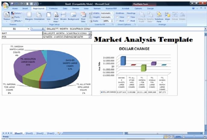 Market assessment Template New Analysis Templates