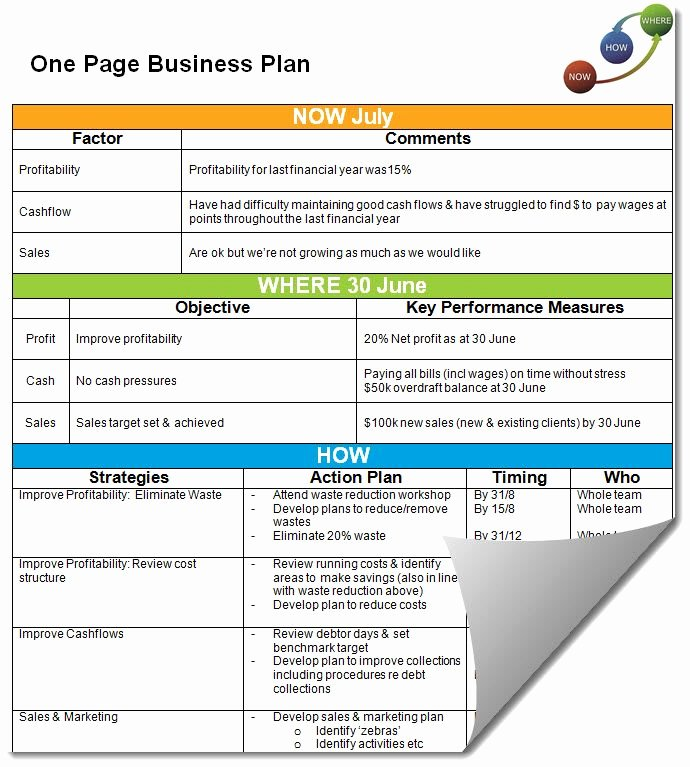 Marketing One Pager Template Unique Simple E Page Business Plan Template Template