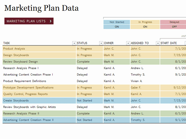 Marketing Project Request form Template Fresh Marketing Project Plan Template for Excel 2013 Inside