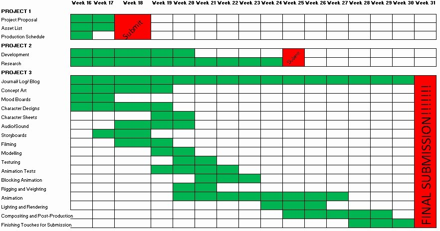 Master Production Schedule Template Excel Elegant Production Schedule Template