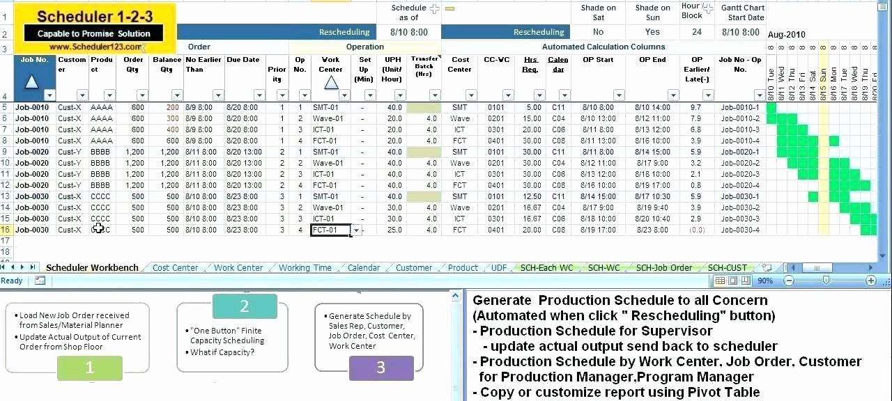 Master Production Schedule Template Excel Elegant Production Scheduling Excel Stock Distribution Master