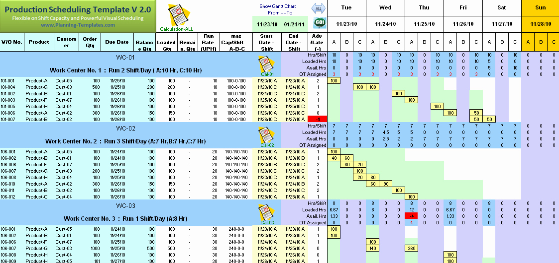 Master Production Schedule Template Excel Luxury Finiteloader