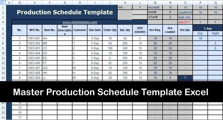 Master Schedule Template Awesome Master Production Schedule Template Excel