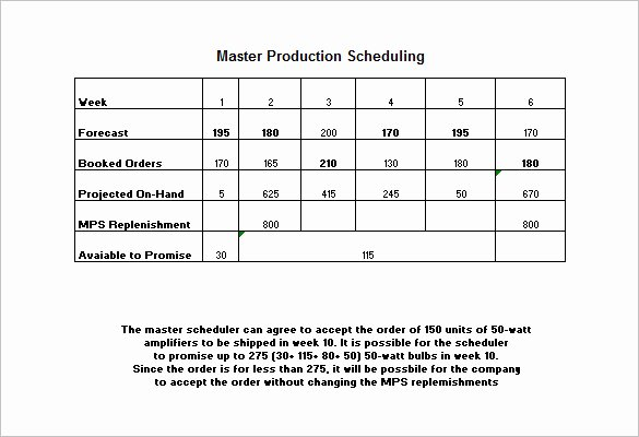 Master Schedule Template Best Of Production Schedule Templates 12 Free Sample Example