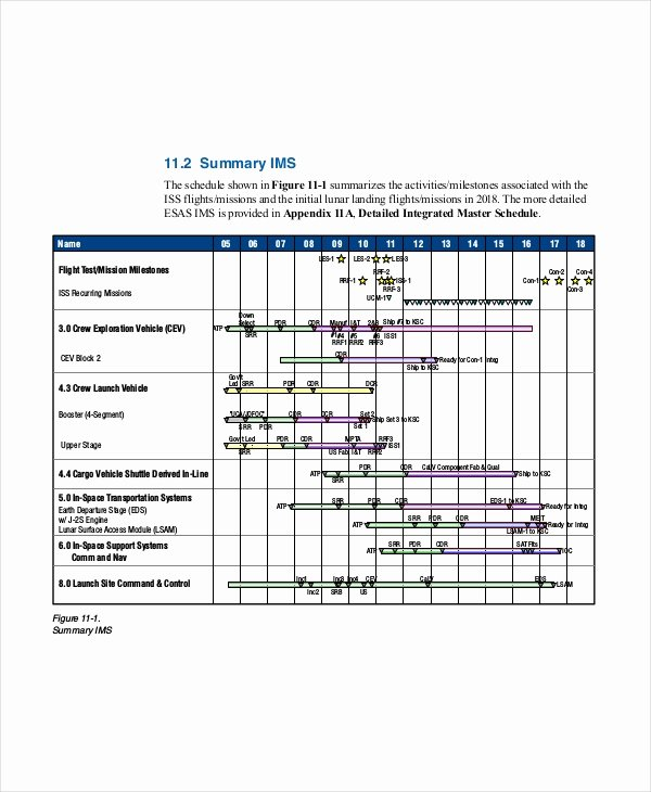 Master Schedule Template Fresh Master Schedule Template 11 Free Word Pdf Documents