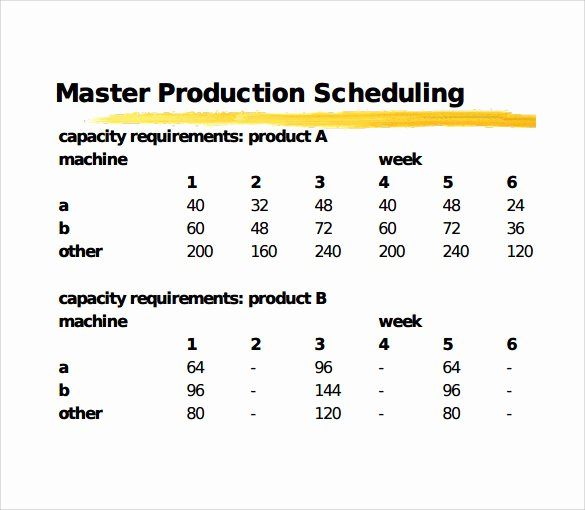 Master Schedule Template Inspirational 11 Sample Production Schedule Templates