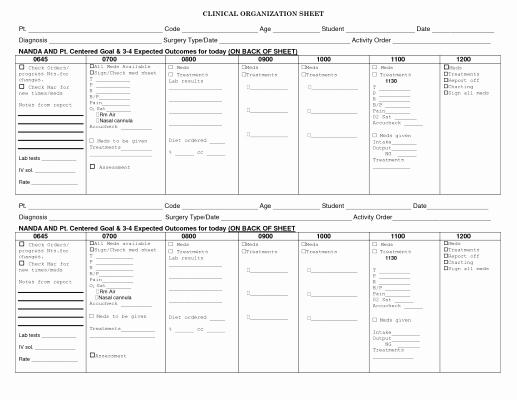 Med Surg Report Sheet Unique Nurse Brain Sheet Med Surg Memes
