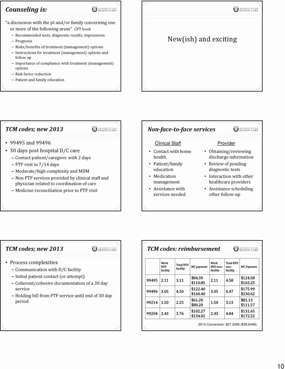 Medical Face Sheet Template Unique Worksheets E&m Coding Worksheet Cheatslist Free