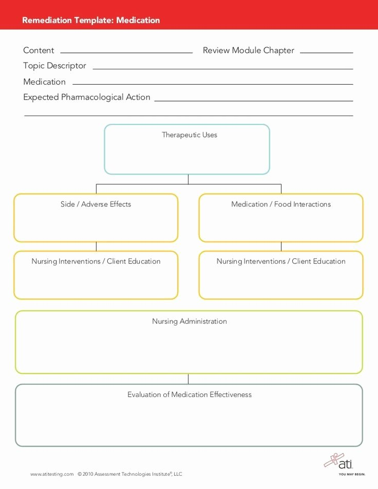 Medication Card Template Elegant Pharmacology Study Template ati Google Search