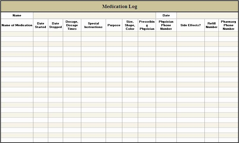Medication Wallet Card Template Beautiful Daily Medication Log Template