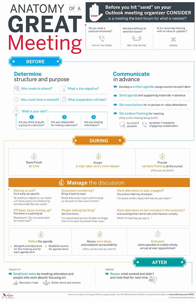 Meeting Brief Template Lovely Best 25 Staff Meetings Ideas On Pinterest