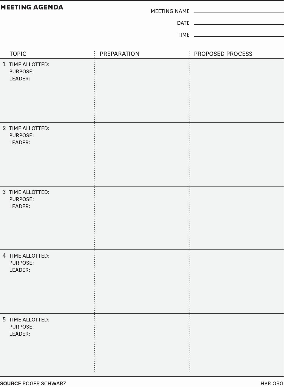 Meeting Brief Template Unique 15 Meeting Agenda Templates Excel Pdf formats
