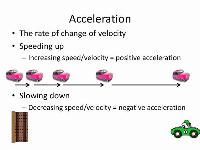 Message to Garcia Cliff Notes Unique Acceleration and force