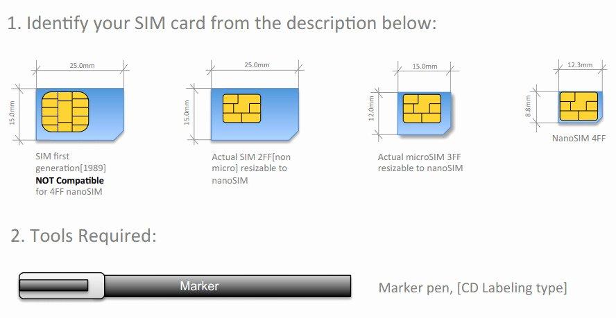 Micro Sim to Nano Sim Template Beautiful Nano Sim Template