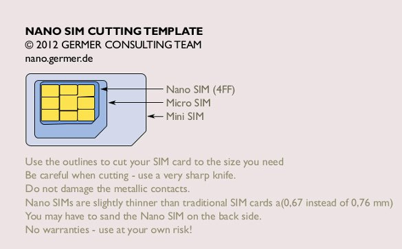 Micro Sim to Nano Sim Template Best Of Nano Sim Template