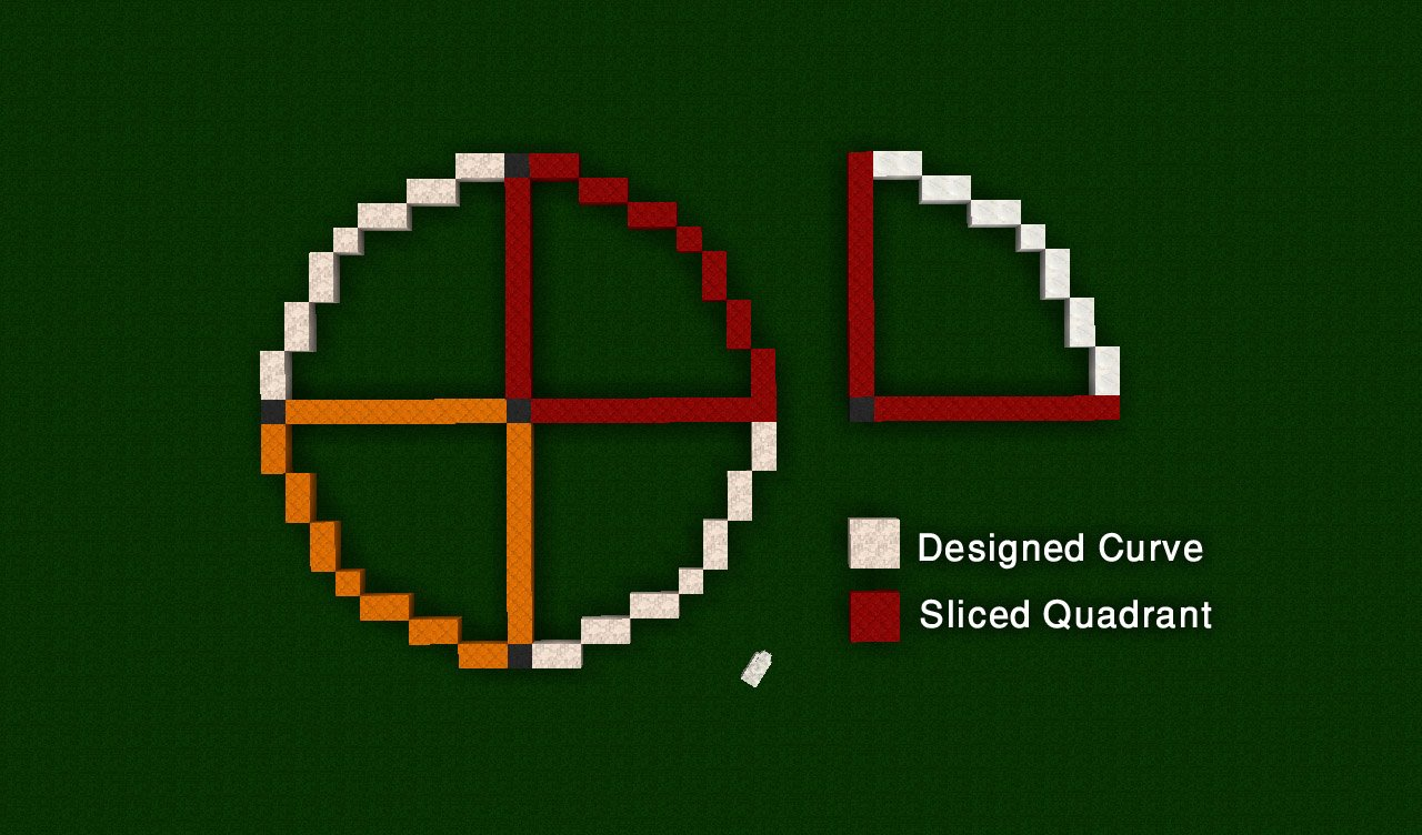 Minecraft Circle Templates Elegant Plete Guide On Spheres Ellipsoids and Oblate