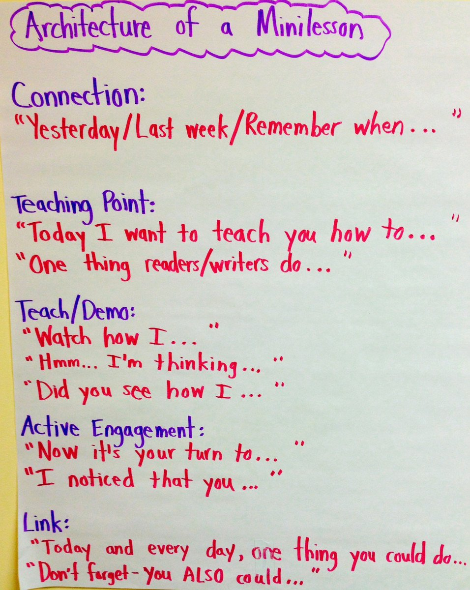 Mini Lesson Template Lucy Calkins Awesome How to Plan A Minilesson From Scratch