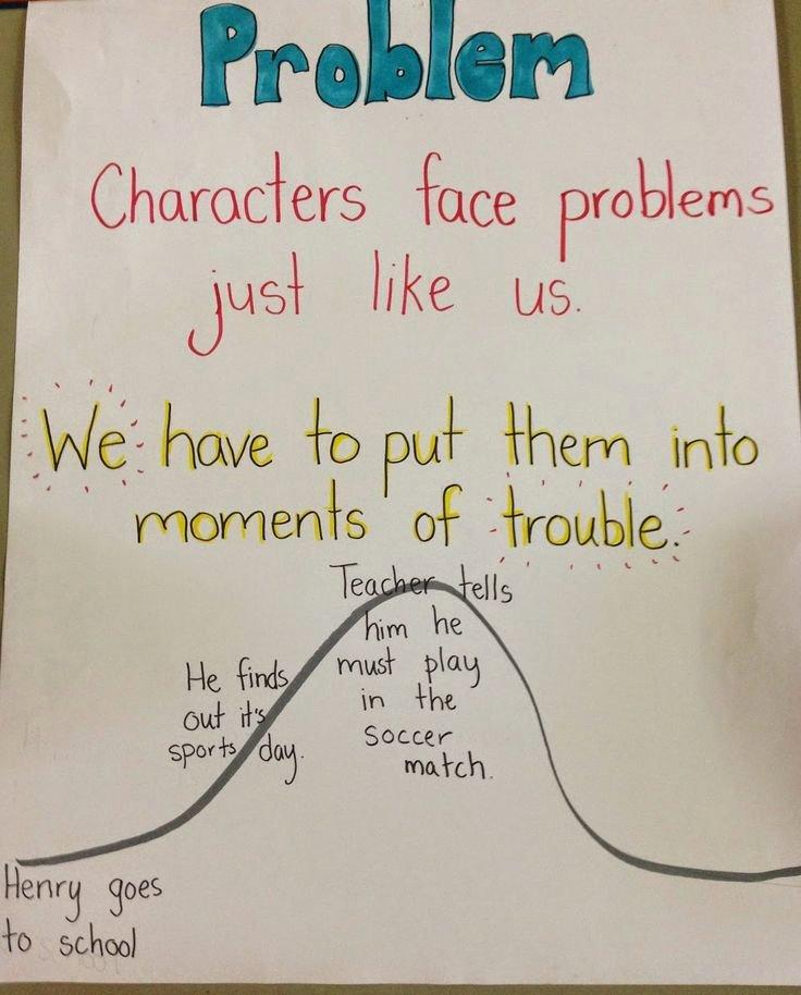 Mini Lesson Template Lucy Calkins Inspirational 55 Best School Realistic Fiction Images On Pinterest