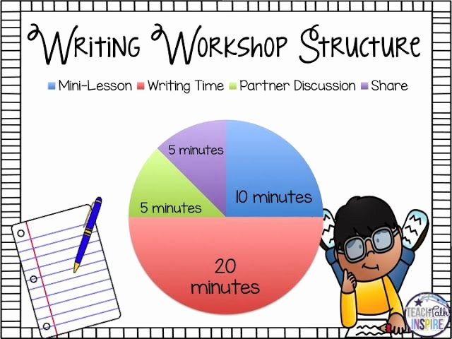 Mini Lesson Template Lucy Calkins Luxury 430 Best 2nd Grade Writing Workshop Images On Pinterest
